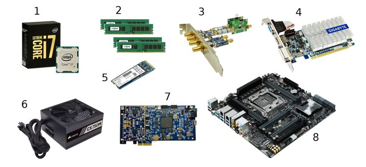 LimeNET Core Components