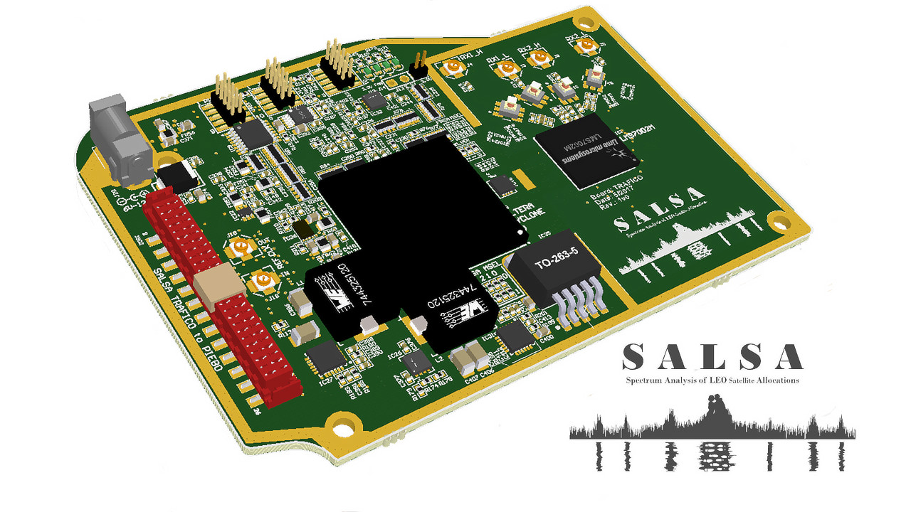 LimeSDR-based SALSA Micro-Satellite Radio Design