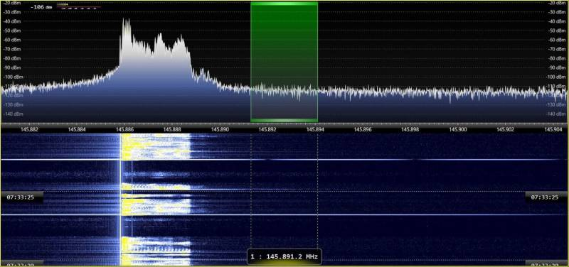 SDR-Radio LimeSDR Support