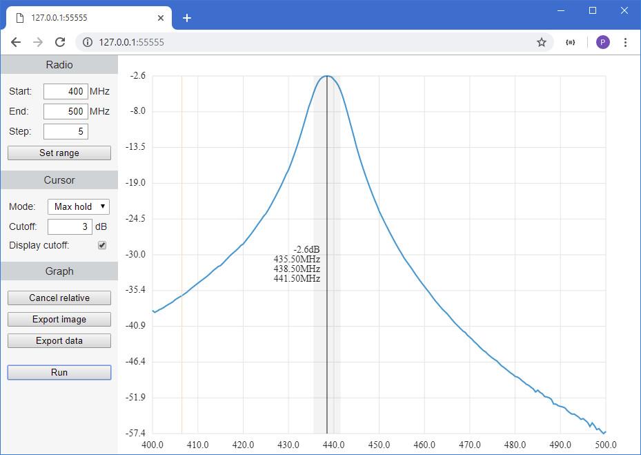 LimeSDR Mini limeSNA Browser-Based Scalar Network Analyser